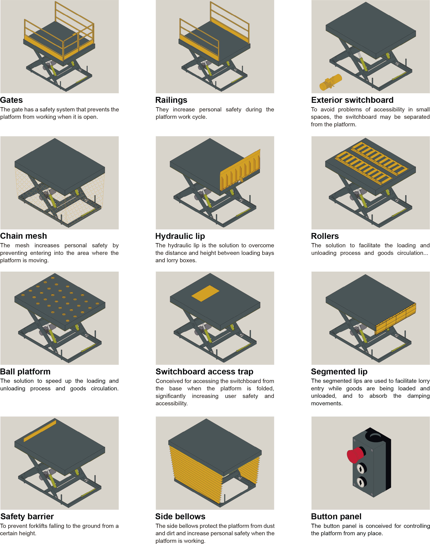Scissor Lift Accessories